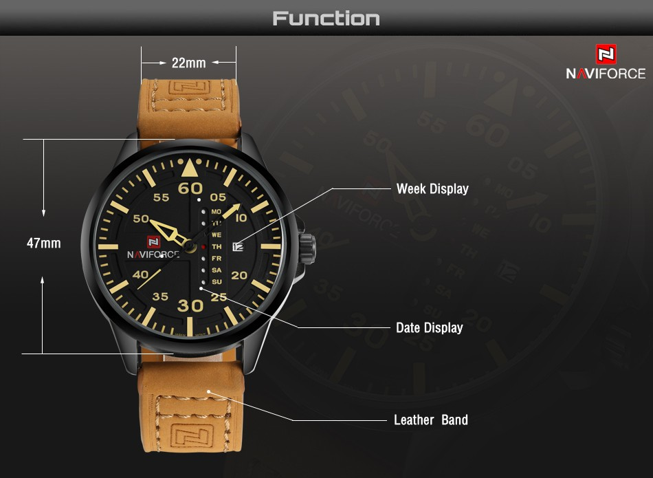 Men's Military Watch