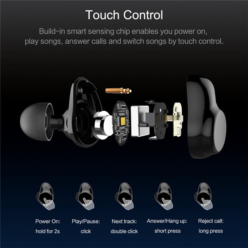 ROCKSPACE TWS Bluetooth Earphone Earbuds Touch Control Hifi Stereo Wireless Microphone for Phone With Charger Charging Box Mini 3