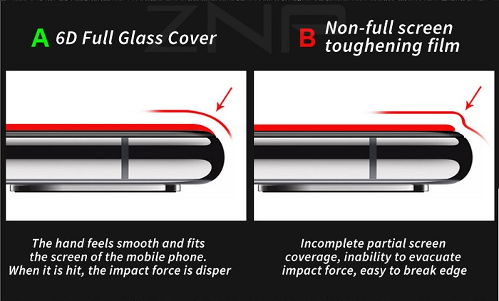6d tempered glass for iphone