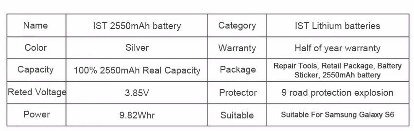 best samsung s6 replacement battery