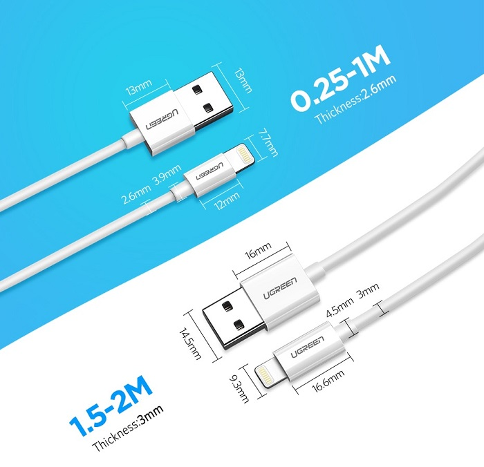 fast charging cable iphone