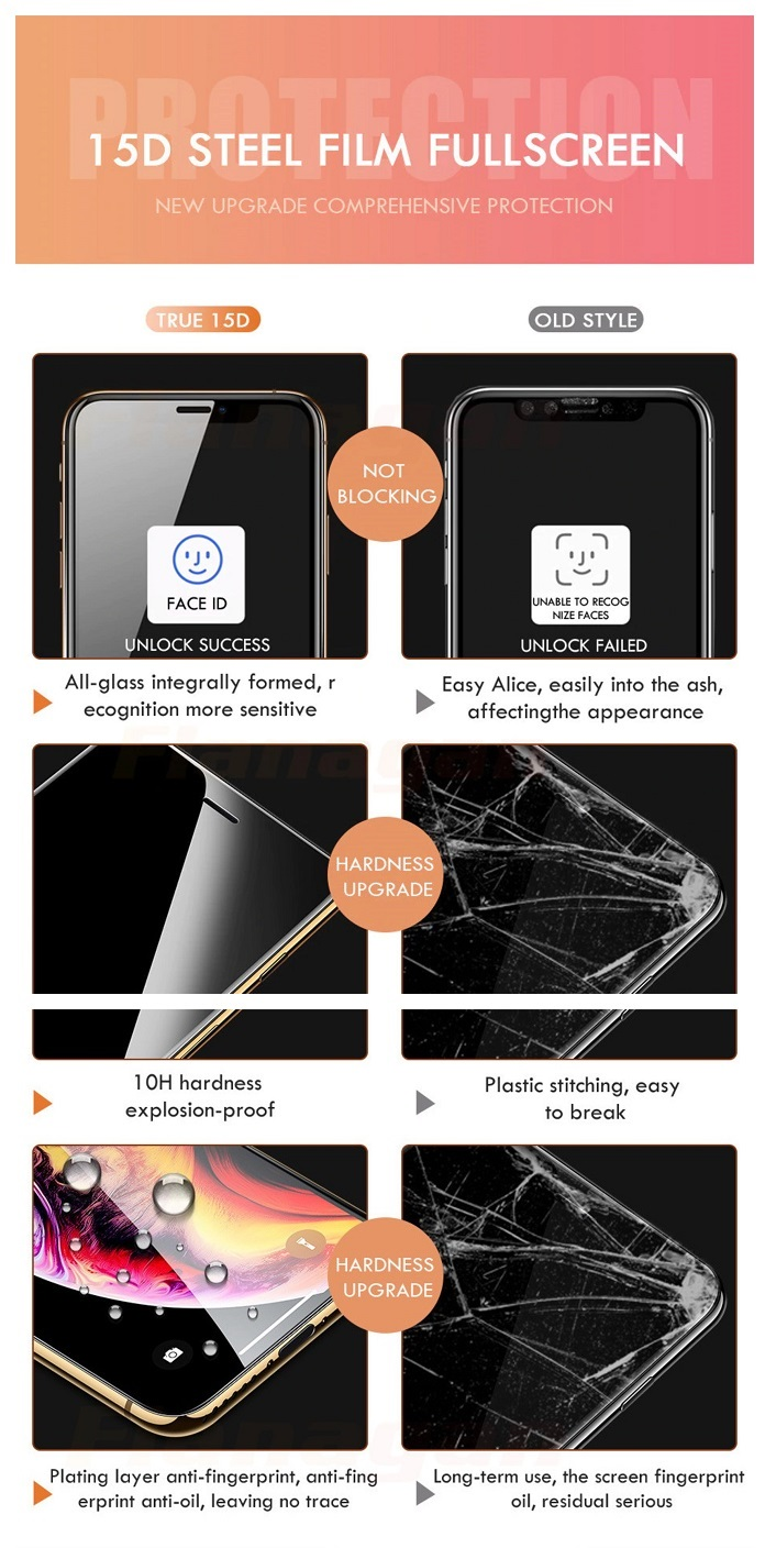 phone screen protector best buy