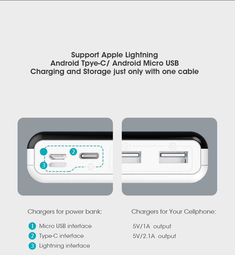 buy power bank charger