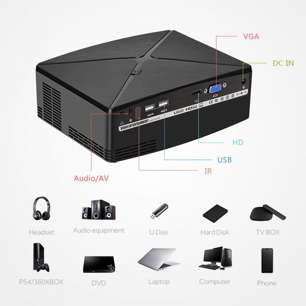 buy portable projector