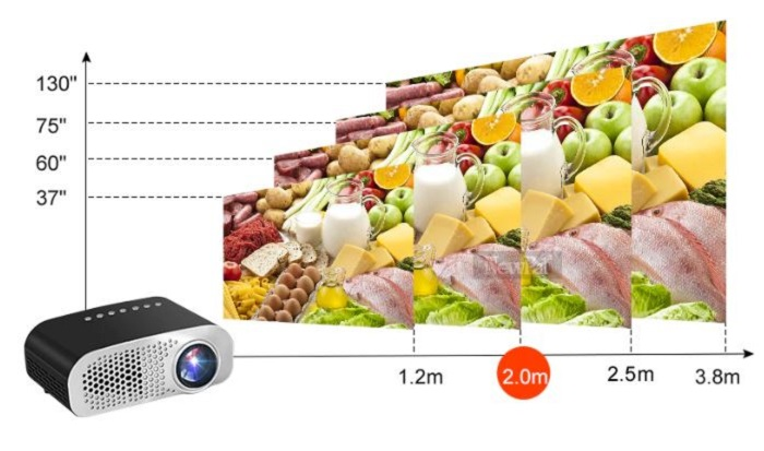 led projector online