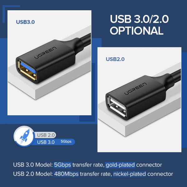 usb 3.0 cable best buy