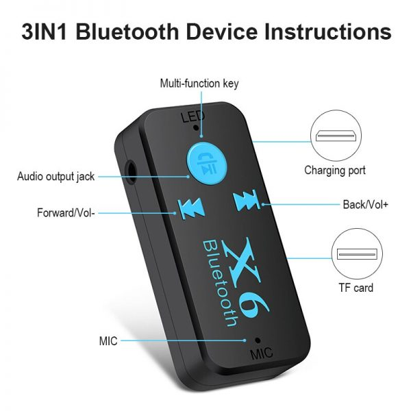 bluetooth adapter for car best buy