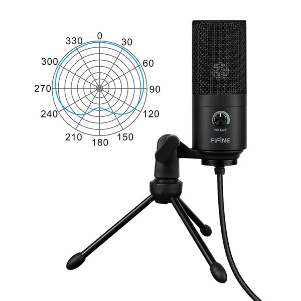 usb microphone buy